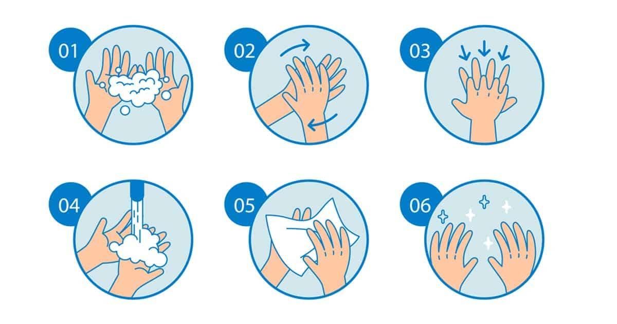 วิธีล้างมือที่ถูกต้อง