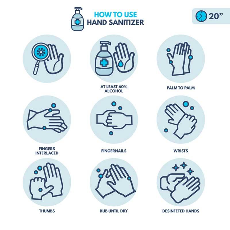 วิธีการใช้เจลล้างมือ